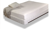 Daly City Mattress Cleaning